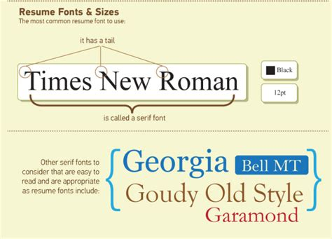 Cv Font Type by The Nitty Gritty Of Resume Font Size And Resume Formats