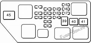 Fuse Box Diagram Toyota Avalon  Xx10  1995