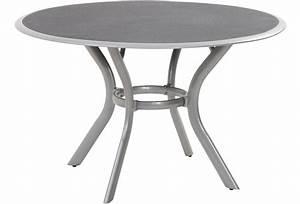 Tisch Rund 100 Cm : gartentisch alu rund ~ Whattoseeinmadrid.com Haus und Dekorationen