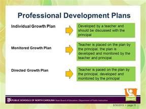 Teacher Professional Growth Plan Goals