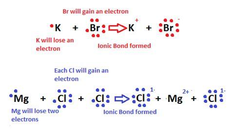 Chlorine Electron Dot Diagram Chlorine Electron Dot Diagram Wire