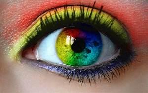 Beautiful Girl Eye Closeup Photography Hd Images 1440x900