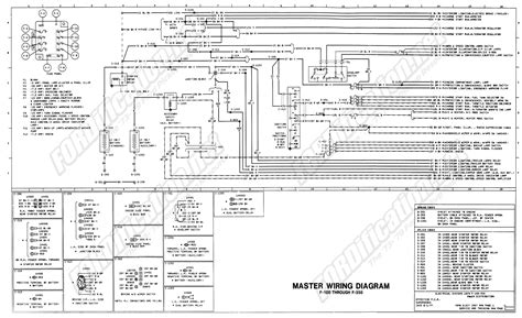 ford   ignition wiring diagram auto electrical