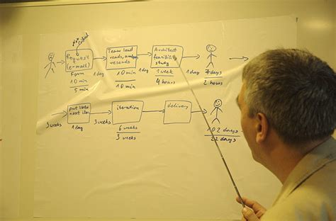 stream mapping        sigma