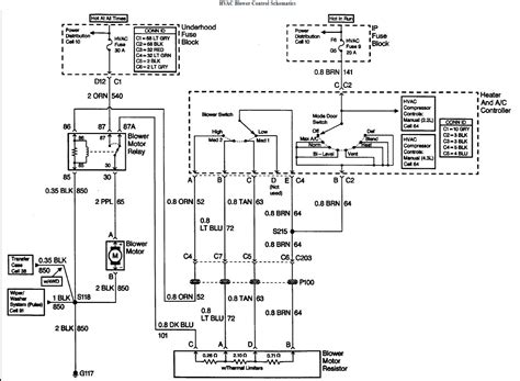 1998 S10 Fuse Box Diagram by 1995 Chevrolet Blazer Fuse Box Wiring Library