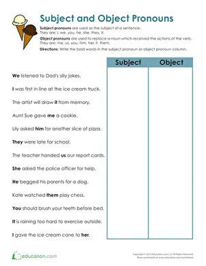 subject and object pronouns worksheets second grade and