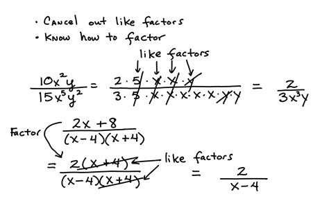 How To Do Simple Radical Form by Simplifying Rational Expressions Algebra Test Helper