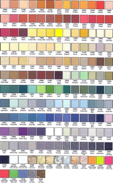u s industrial coatings paint chip color chart for epoxy