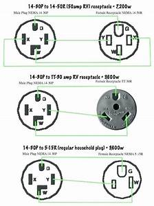Nema 10 30r 240 Volt 30 Amp Plug Wire Diagrams