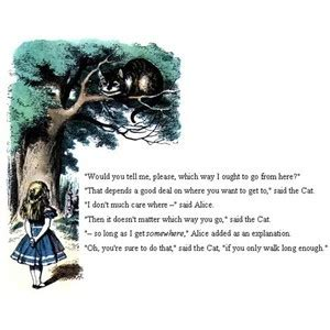 Alice And Cheshire Cat Quotes Quotesgram