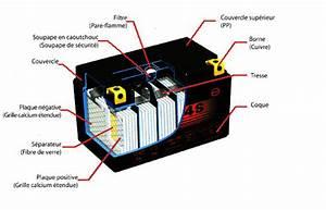 Fouiller Entre Une Pile De Voiture : test du chargeur de batteries tecmate optimate 6 moto ~ Medecine-chirurgie-esthetiques.com Avis de Voitures