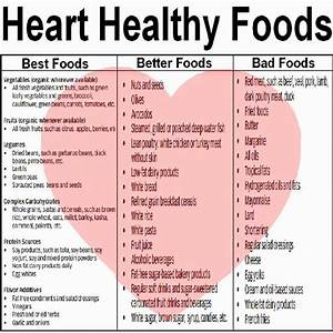 Heart healthy foods | Heart healthy | Pinterest