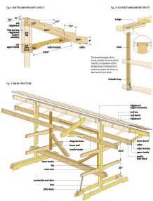 canoe boat rack wood plans