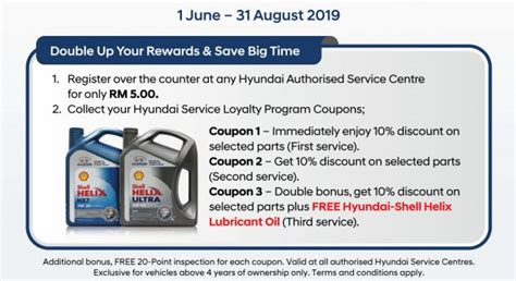 Hyundai Loyalty Program by Ad Hyundai Service Loyalty Program Free Hyundai Shell