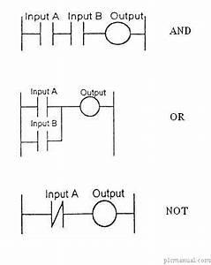 plc schematic symbols chart get free image about wiring With cad wiring diagram free moreover visio wireframe stencils along with