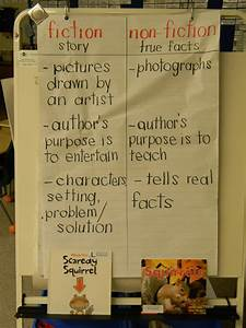Ms  Sinclair U0026 39 S Grade One  Two  Understanding Text Forms And
