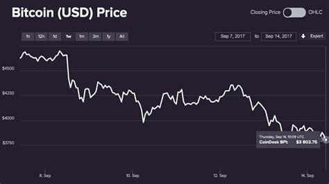 "Ricegum bitcoin full lyrics(official lyrics)(bhad bhabie diss) hmu if i have to remove it! ""Bitcoin Is A Fraud,"" Says JPMorgan CEO — Bitcoin Price ..."