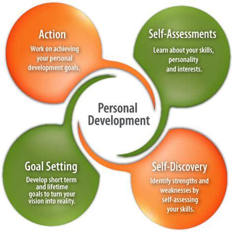 Personal Development  Career Planning Careersinfoodcom