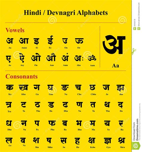 hindi devnagari alphabet stock illustration