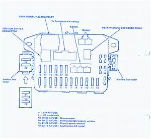 Honda Civic Dx 1991 Fuse Box  Block Circuit Breaker Diagram  U00bb Carfusebox