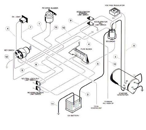Ez Go 36 Volt Wiring Diagram by 1998 Ez Go Golf Cart Wiring Diagram Wiring Diagram And