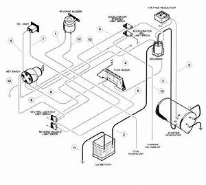 20 Luxury Ezgo Gas Wiring Diagram