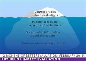 Developing a research agenda for impact evaluation ...