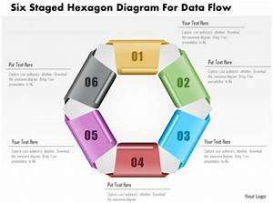 Download Free Data Flow Diagram Template Word Software