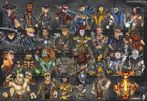 All The Mortal Kombat X Characters Return In The Fun