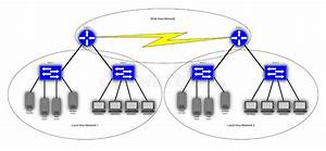 Wide Area Network Diagram Stock Illustration  Illustration Of Session