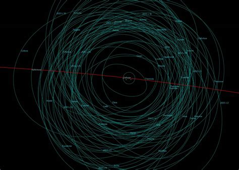 Manen   Jupiter - Reuzenplaneten.nl