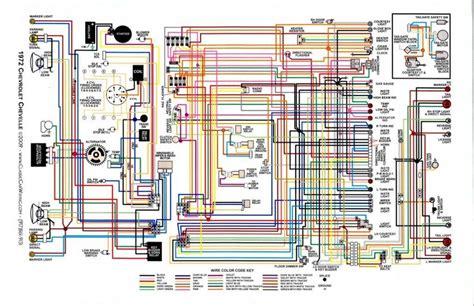 Image Result For Chevelle Starter Wiring Diagram Cars