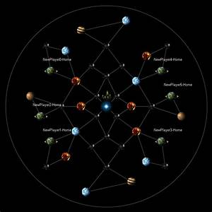 Today's asteroid map of the inner solar system Images - Frompo