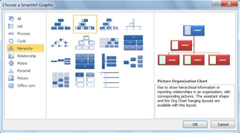 create  organization chart  word  daves