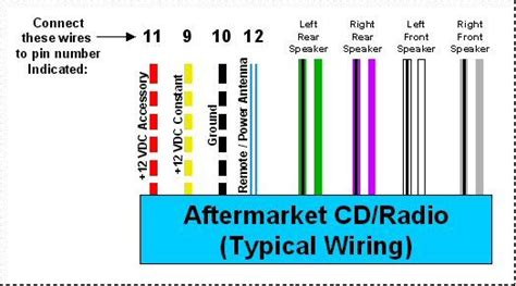 Aftermarket Wiring Diagram by Aftermarket Radio Wiring Diagram Shed Radio Wiring