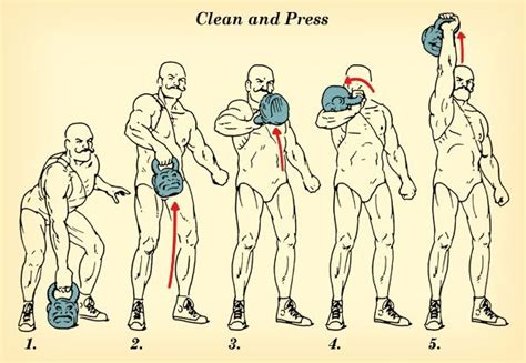kettlebell clean press exercises exercise manliness workouts artofmanliness workout arm kettle bell squat illustrated guide perform re body sore definitely