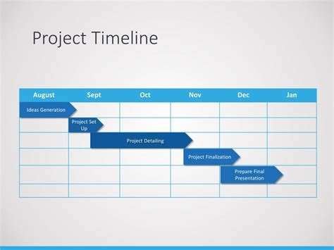 project timeline powerpoint template  project planning