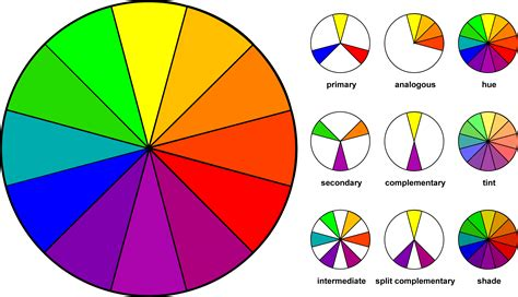 wheel of color fashion math the secrets to dressing well