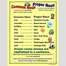 Nouns, Common Noun , Proper Noun  Lesson Plan