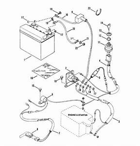 Need Snapper Rear Engine Riding Mower Wiring Schematic