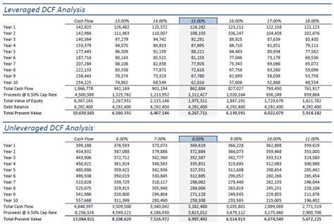 analysis tools  real  resheets