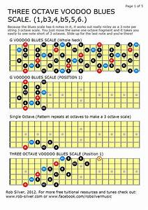 Diagrams  Free  Free Guitar Lesson  Guitar Lesson  Guitar