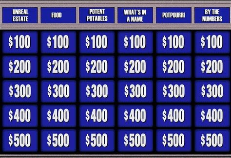 Jeopardy Categories Images