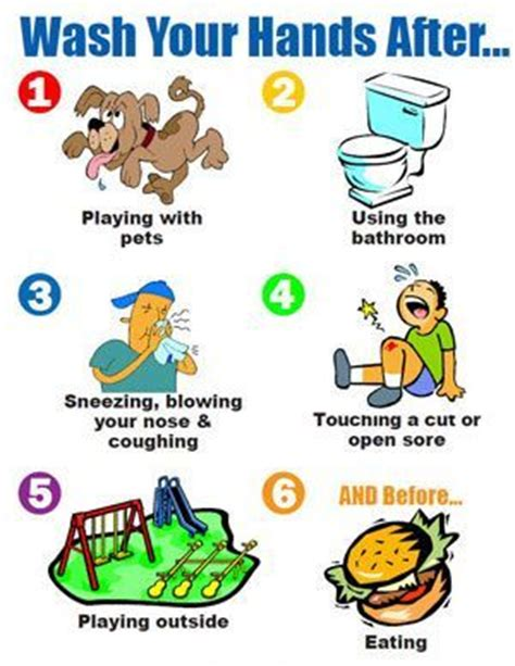 post this handwashing poster to remind when to wash 383 | 7d383fc652fbd4dbd861760ae39974a0