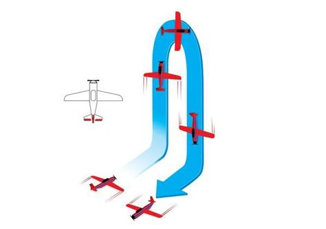 digital image sequence  aircraft performing stall turn