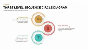 Three Level Sequence Circle Diagram Powerpoint And Keynote
