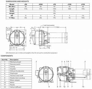 33 Red Lion Pump Parts Diagram