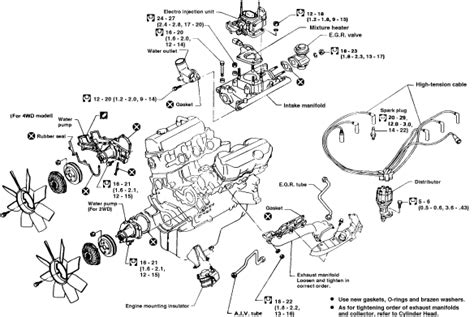 2003 Maxima Se Engine Diagram by I Need A Detailed Cooling System Diagram For A Nissan