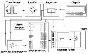Industrial Power Controller Project Kit