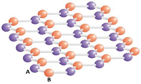 nanomaterials  full text work function engineering